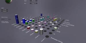 Pivot table viewer